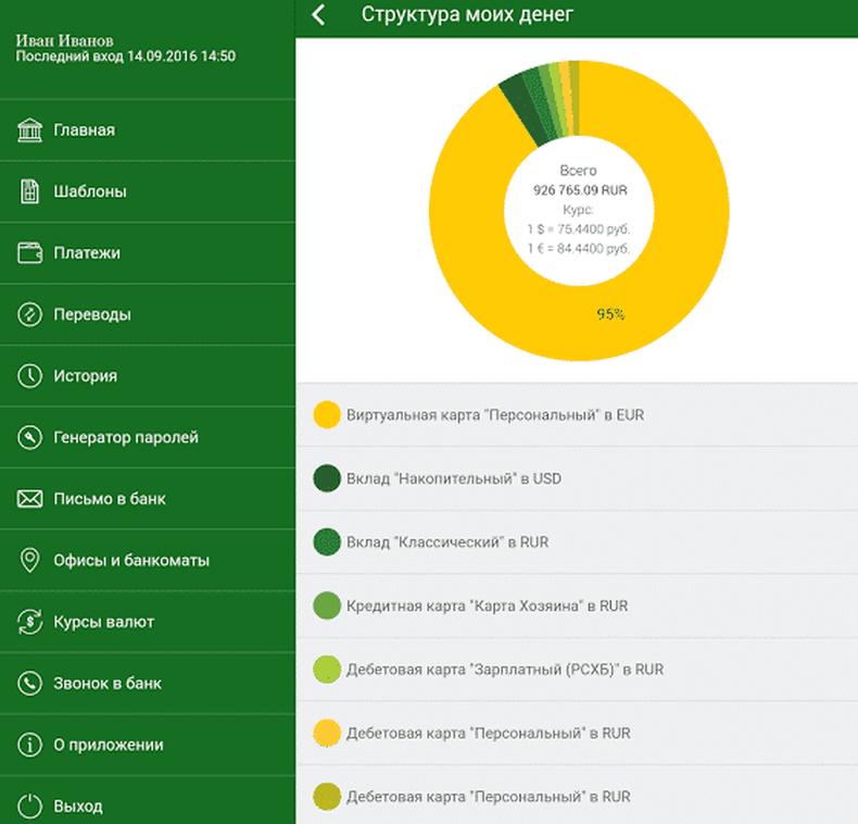 Интерфейс мобильного банка Россельхозбанка